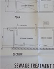 Water, plumbing and drainage drawings details